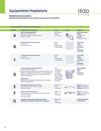 Guía De Especificación Hospitalaria