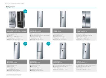 Catálogo Builder Business- Page 1