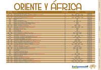 Oriente Y África