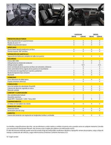 Renault Dokker- Page 1
