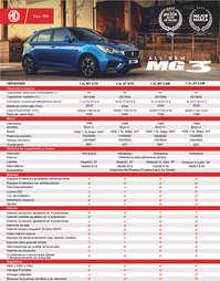 New MG3